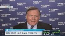 Overdue for pullback: Raymond James' Saut