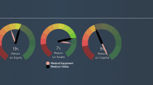 Is Medicon Hellas S.A.'s (ATH:MEDIC) 19% ROE Better Than Average?