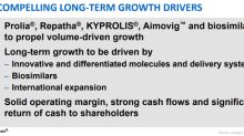 What Could Drive Amgen's Long-Term Growth?
