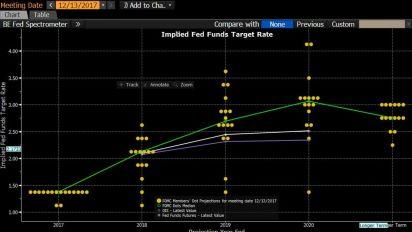 Tudor vet: Just a little more inflation may rock bonds