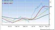 Eldorado Gold Returns to Profit