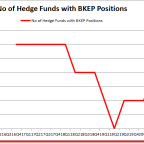 Is Blueknight Energy Partners (BKEP) A Good Stock To Buy?