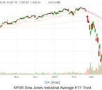 Dow Jones Today: Another Round of Unemployment Data Dragged Stocks