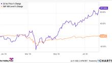 Why 2U Stock Went Up on Friday