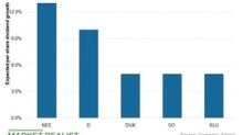 Duke Energy's Expected Dividend Growth versus Peers