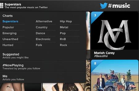 Twitter #Music adds new chart features