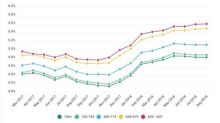 LendingTree Releases Monthly Mortgage Offer Report for August