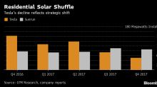 Tesla Loses Top Spot in Residential Solar to Sunrun