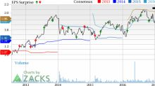 LKQ Corp (LKQ) Q2 Earnings Beat Estimates, Outlook Raised