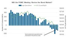 Why January Fed Meeting Could Impact Bond Markets
