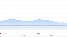 Goldman Sachs: 3 IPO Stocks to Snap Up Now