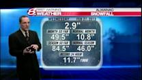 Video: Updated storm forecast