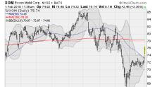 5 Energy Stocks Powering Up