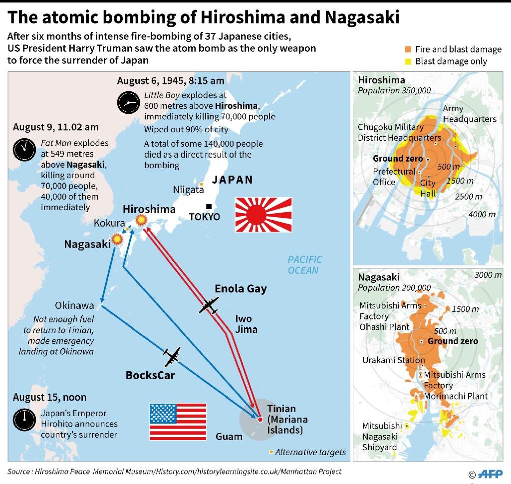 The atomic bombing of Hiroshima and Nagasaki (AFP Photo/Adrian Leung)