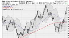 U.S. Dollar Drifting Lower as Trump Tax Hopes Dim
