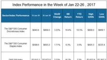 Key Updates in the Consumer Sector: Week of January 22–26
