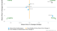 William Lyon Homes, Inc. breached its 50 day moving average in a Bearish Manner : WLH-US : August 11, 2017