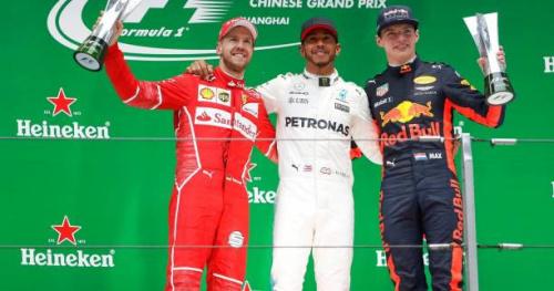 F1 - GP de Chine - Donnez une note au Grand Prix de Chine