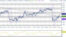 Rassicurati dalle Banche Centrali, mercati riprendono ottimismo