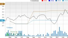 Why Grupo Financiero (GGAL) Could Be Positioned for a Surge?