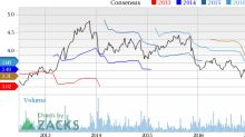 Why Is Gamestop (GME) Down 12.6% Since the Last Earnings Report?