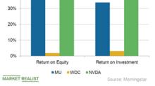 Efficiency Ratios Make Micron an Attractive Stock