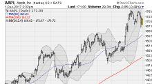 5 Tech Stocks to Abandon Immediately!