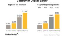 How Symantec's Consumer Segment Performed