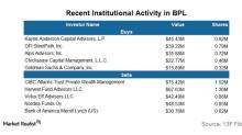 Why Are Institutional Investors Bearish on Buckeye Partners?