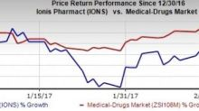 Ionis (IONS) Q4 Earnings: What's in the Cards for the Stock?