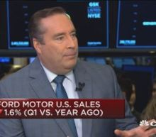 Top auto executives are privately very worried about the state of auto sales
