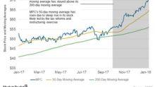 Marathon Petroleum's Moving Averages ahead of Q4 Earnings