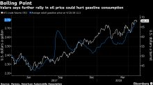 Oil Price Nearing Danger Zone for Weaker Gasoline Demand