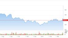 Stock Market Reaction to Micron (MU) Earnings Was Positive, but Short-Lived; MKM Weighs In
