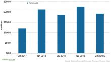 Why Exelixis Stock Soared 46% in November
