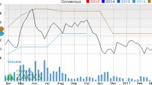 Is Mitek Systems (MITK) Stock a Solid Choice Right Now?