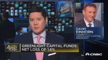 Greenlight Capital reports net loss of 1.6%