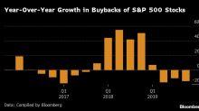 高盛稱標普500指數成份股公司將把股票回購削減一半