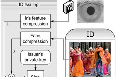 India issuing biometric IDs to all 1.2 billion citizens