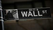 Wall Street ekes out gains; global growth worries linger