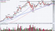 4 Top Stock Trades for Tuesday: AMZN, ROKU, YETI, ZM