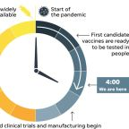 Moderna's COVID vaccine candidate appears to be safe and provide some immunity, new data from early trial shows