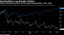 More Bad News for Builders With BofA Downgrades, RBC Gloom