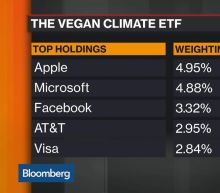 New Vegan Climate ETF Offers Animal-Friendly Investing
