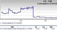 Controladora: Is VLRS a Good Stock for Value Investors?