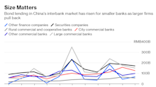 China's Lehman Moment Is Drawing Closer