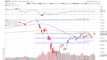 Forget the V-Shaped Bounce, Playing Lockheed Martin, Trading Thoughts