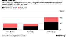Bilionária chinesa perde 66% da fortuna com guerra comercial
