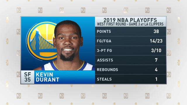 b2d16b89eb74 The Jim Rome Show  Kevin Durant dominates Game 3 versus Clippers  Video