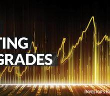 Luminex Scores Relative Strength Rating Upgrade
